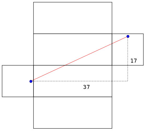 Path of length root(1568)