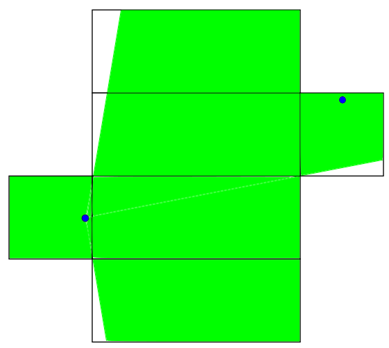 Diagram showing points that can be reached from the starting point using a straight line if we unpack the box in the first way.